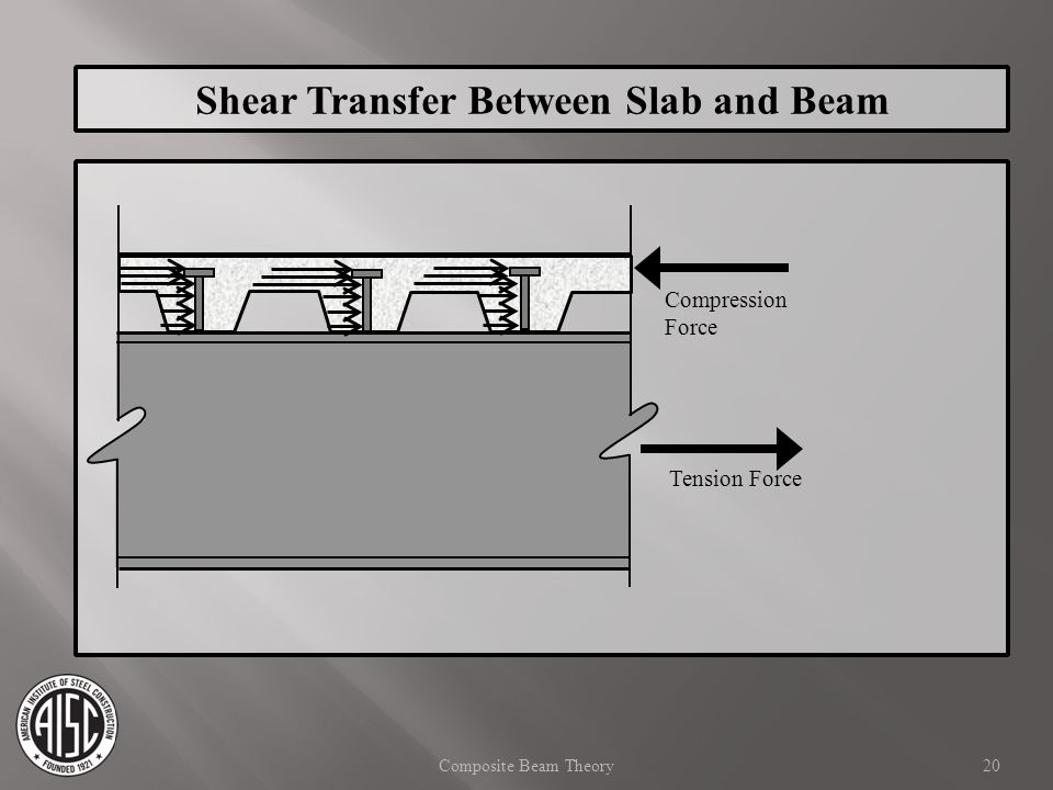 Shear Transfer Between Slab and Beam