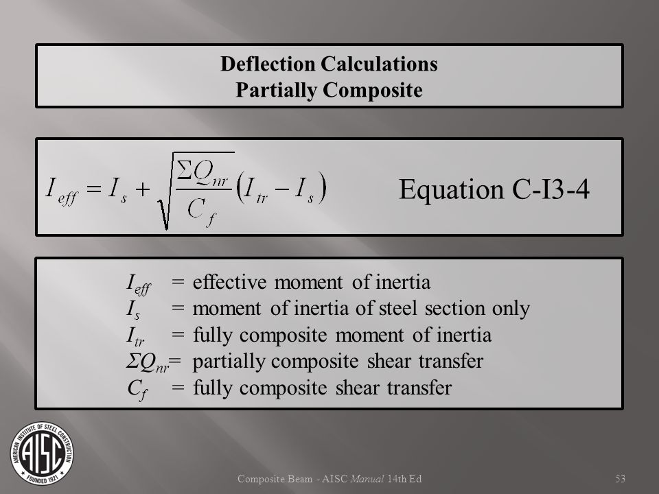 Deflection Calculations