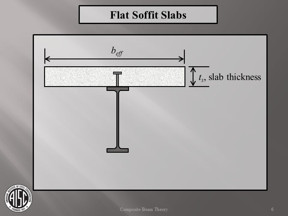 Flat Soffit Slabs beff ts, slab thickness Composite Beam Theory
