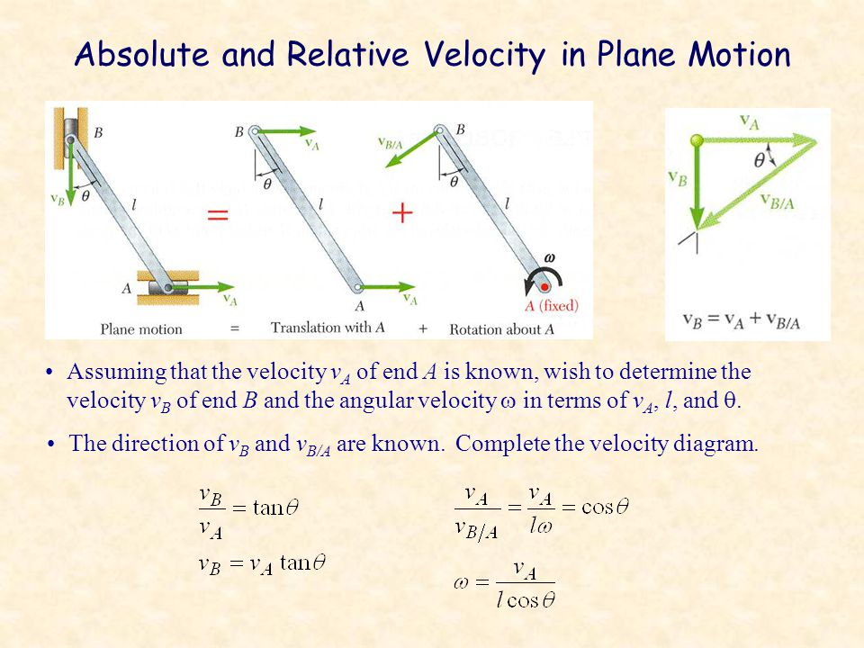 Absolute and Relative Velocity in Plane Motion