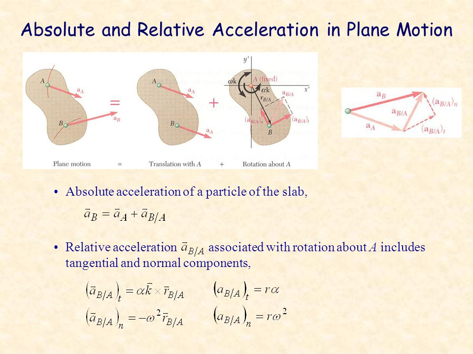Absolute and Relative Acceleration in Plane Motion