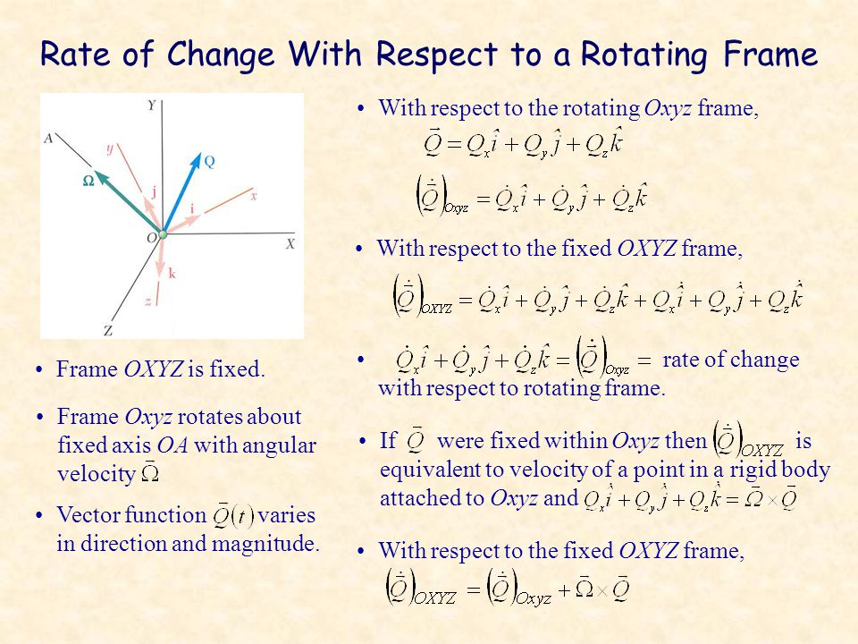 Rate of Change With Respect to a Rotating Frame
