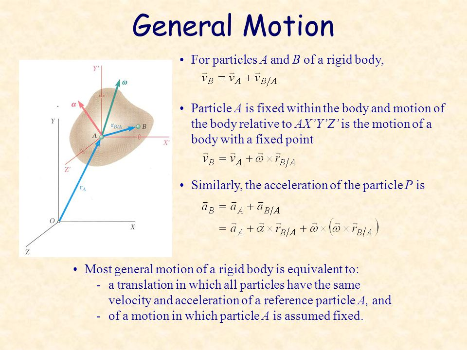 General Motion For particles A and B of a rigid body,