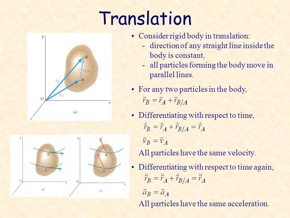 Translation Consider rigid body in translation: