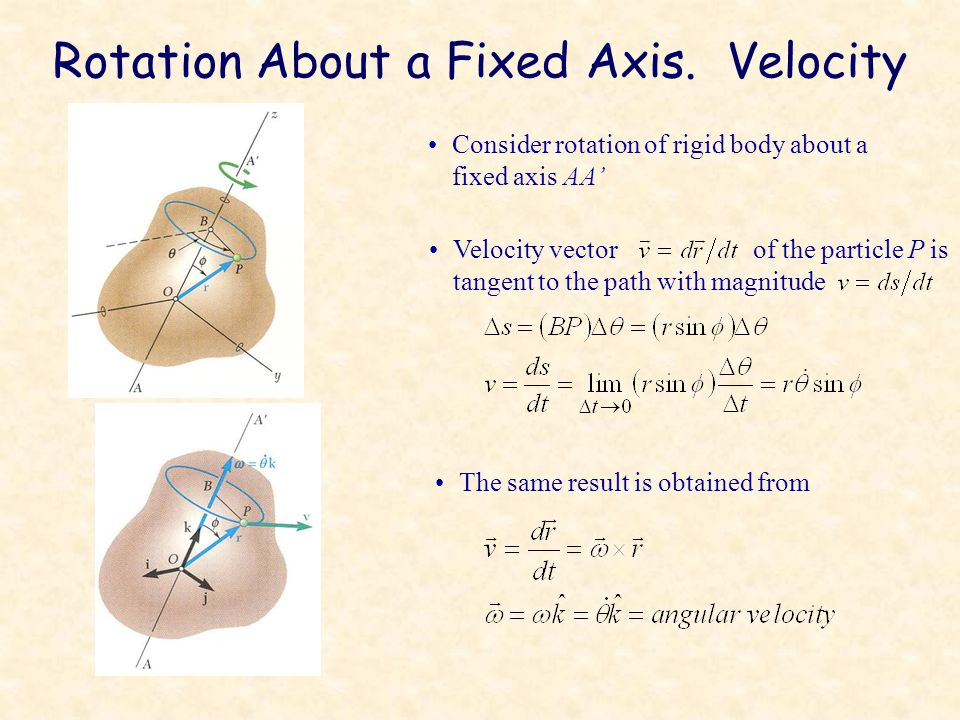 Rotation About a Fixed Axis. Velocity