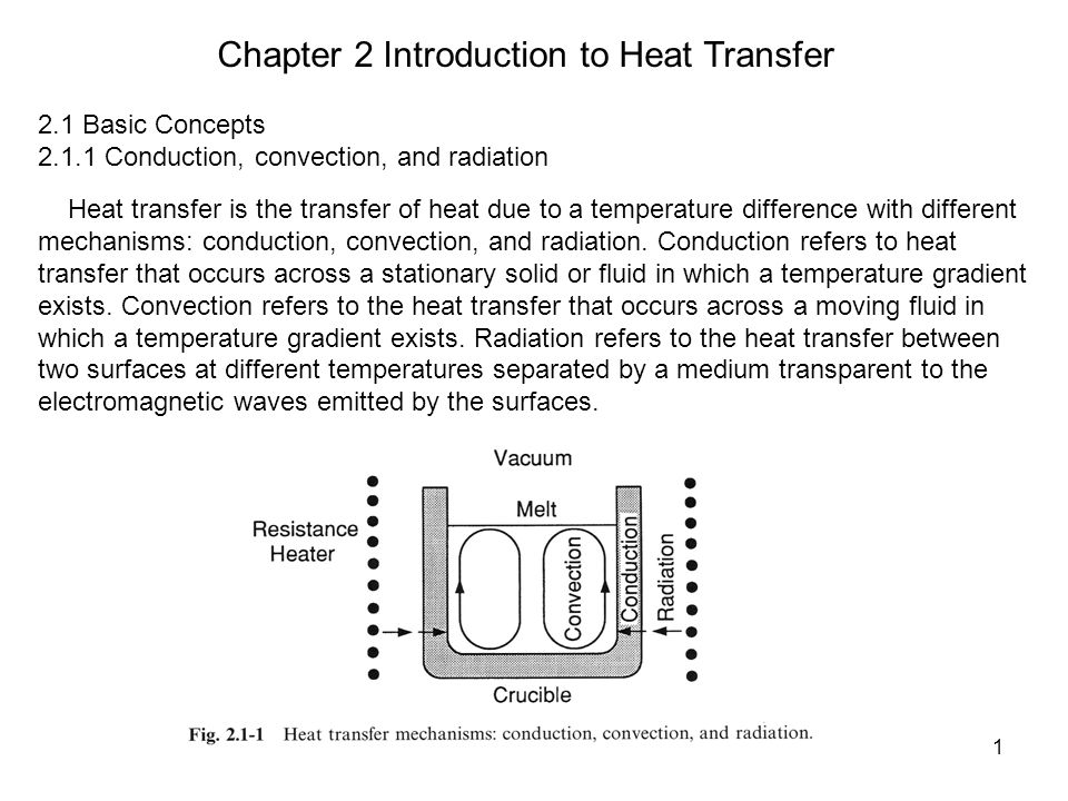 Chapter 2 Introduction to Heat Transfer
