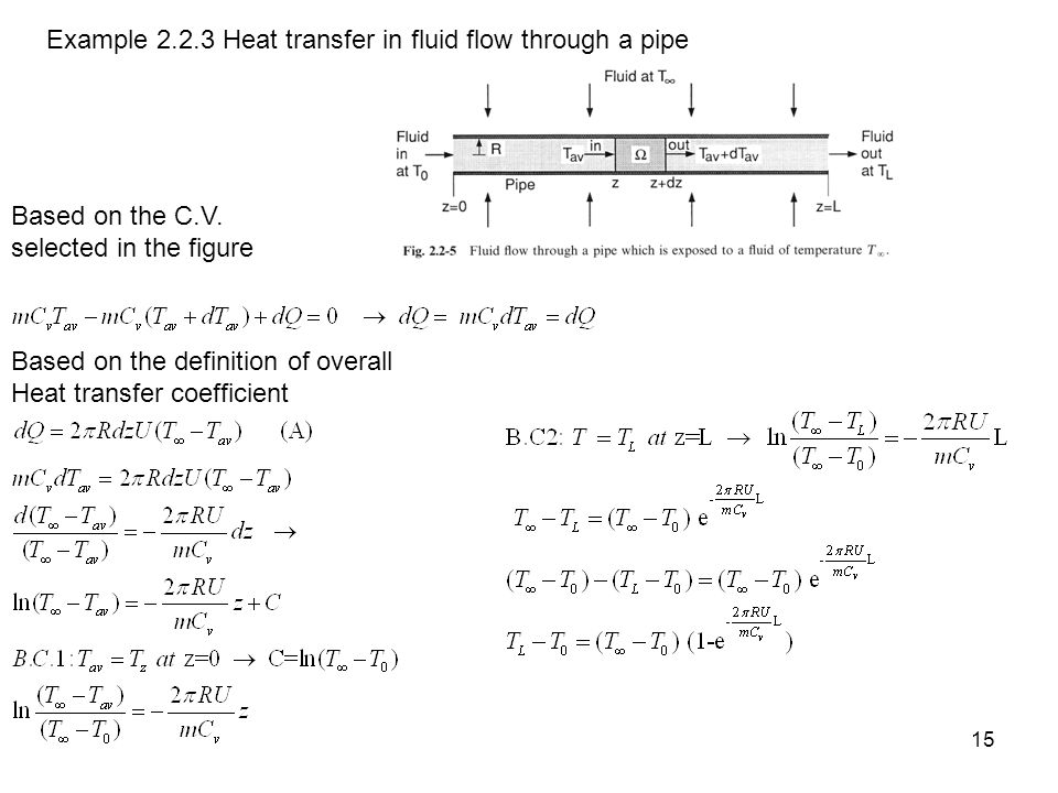 Example 2.2.3 Heat transfer in fluid flow through a pipe