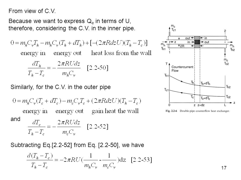 From view of C.V. Because we want to express Qe in terms of U, therefore, considering the C.V. in the inner pipe.