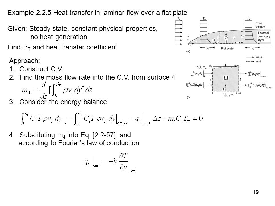 Example 2.2.5 Heat transfer in laminar flow over a flat plate