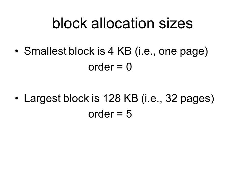 block allocation sizes
