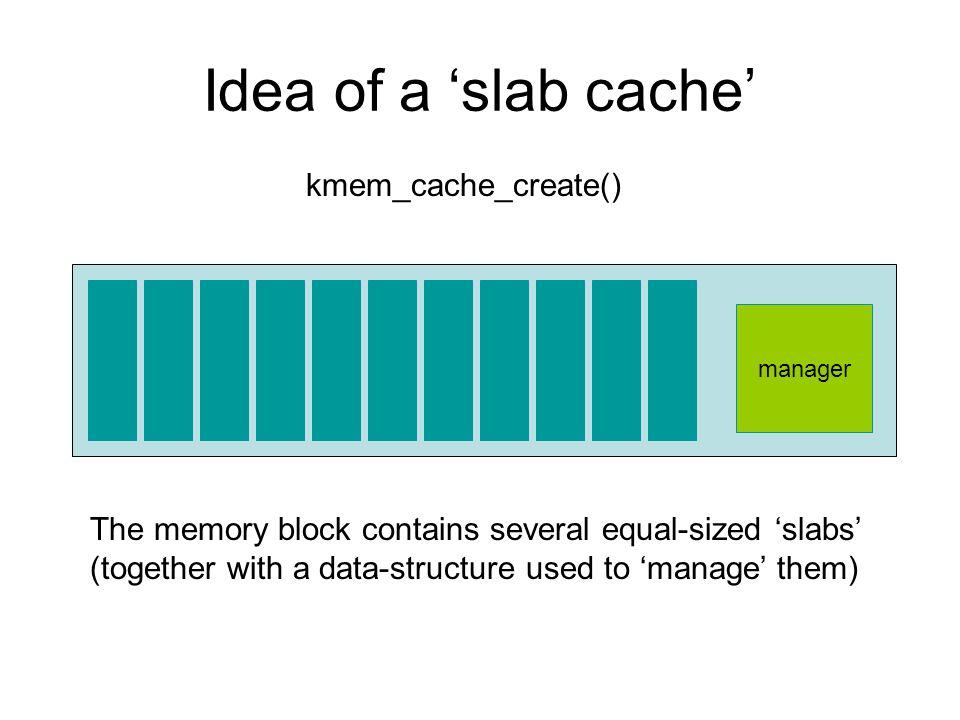 Idea of a 'slab cache' kmem_cache_create()