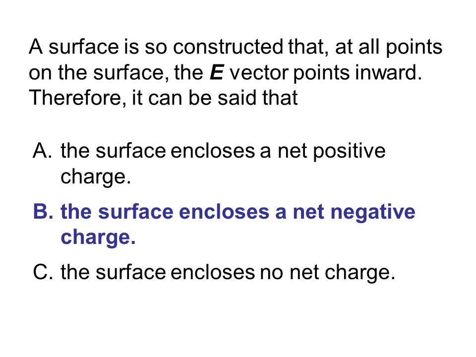 A surface is so constructed that, at all points on the surface, the E vector points inward. Therefore, it can be said that