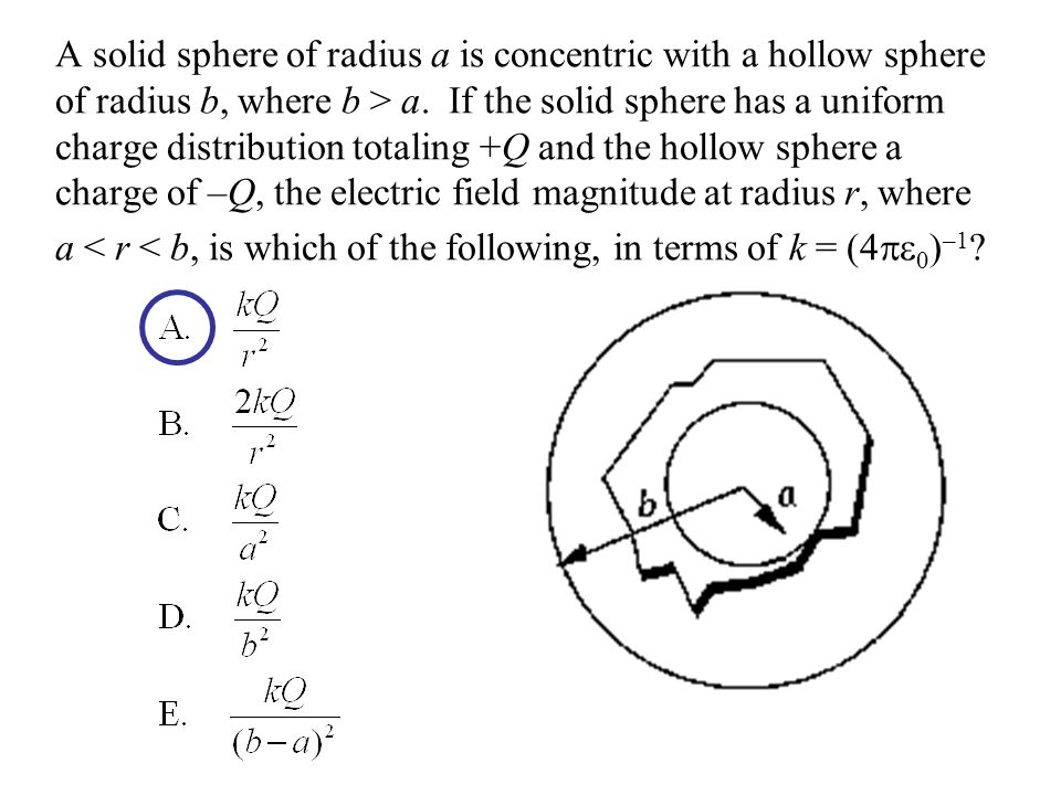A solid sphere of radius a is concentric with a hollow sphere of radius b, where b > a.