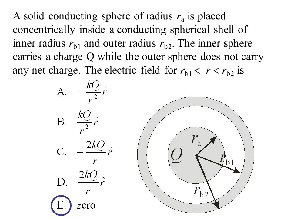 A solid conducting sphere of radius ra is placed concentrically inside a conducting spherical shell of inner radius rb1 and outer radius rb2.
