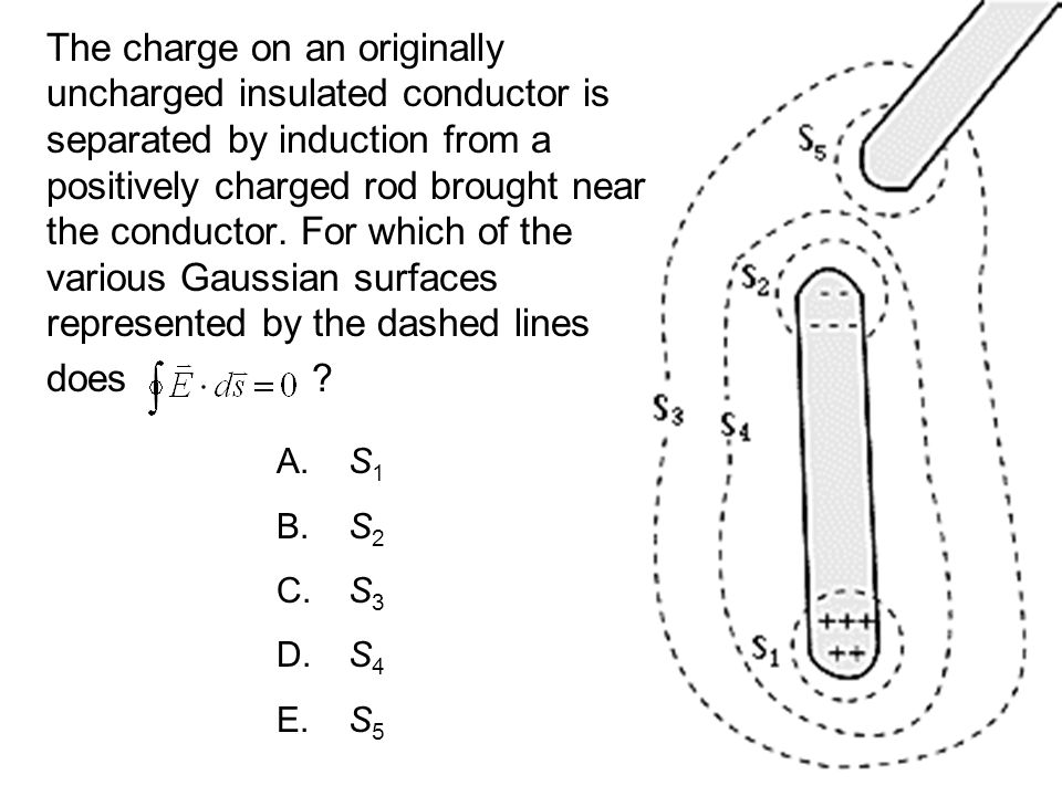 The charge on an originally uncharged insulated conductor is separated by induction from a positively charged rod brought near the conductor. For which of the various Gaussian surfaces represented by the dashed lines does