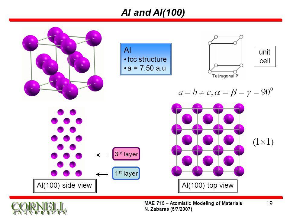 Al and Al(100) Al fcc structure a = 7.50 a.u unit cell
