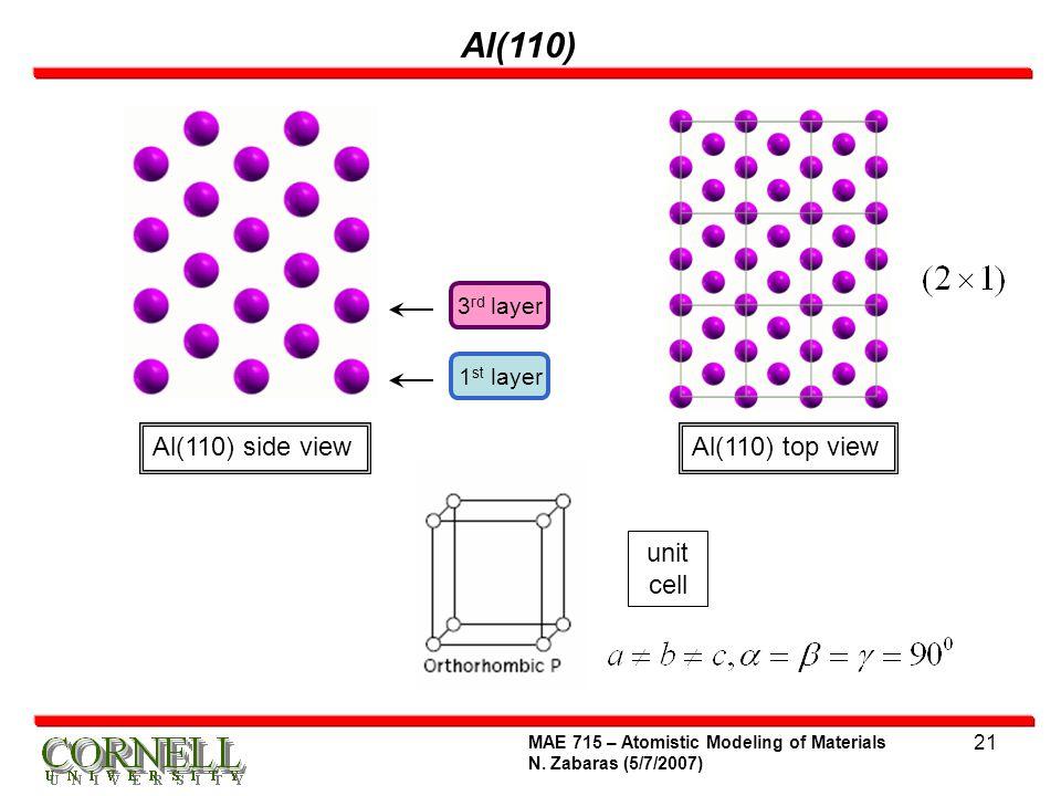 Al(110) Al(110) side view Al(110) top view unit cell 3rd layer