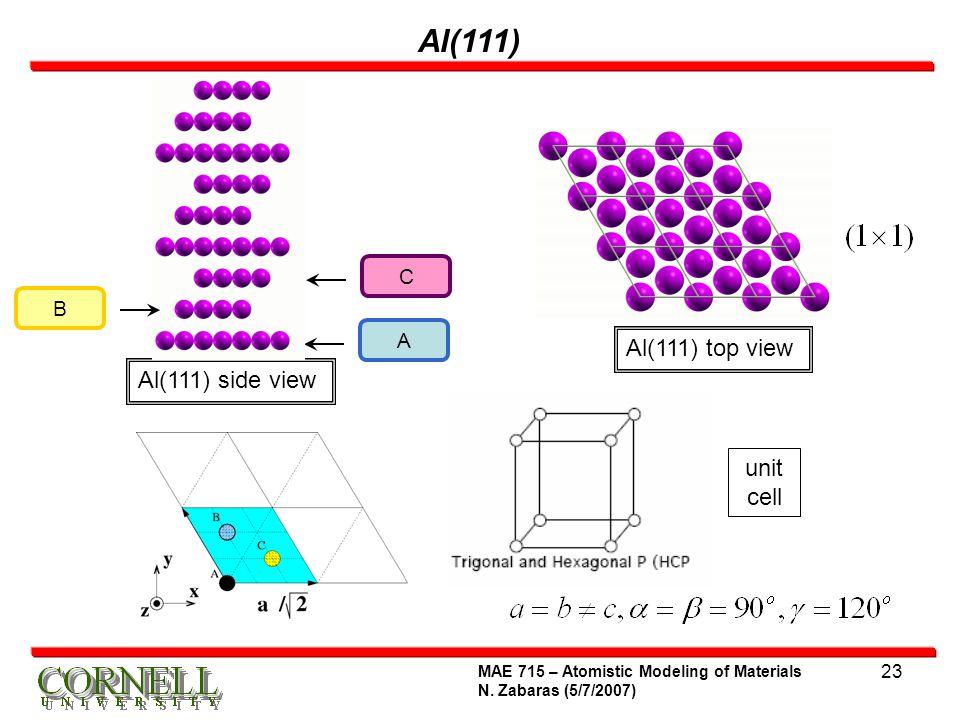 Al(111) Al(111) top view Al(111) side view unit cell C B A