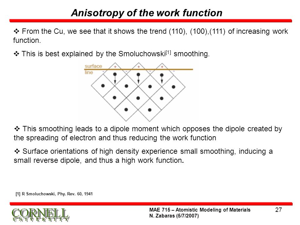 Anisotropy of the work function