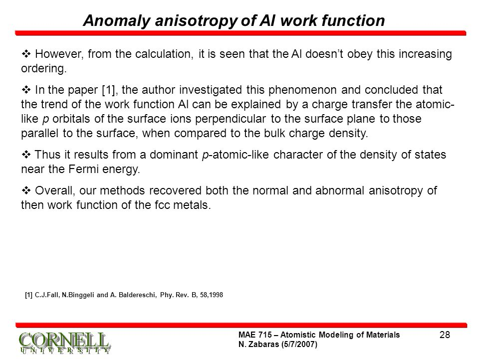 Anomaly anisotropy of Al work function