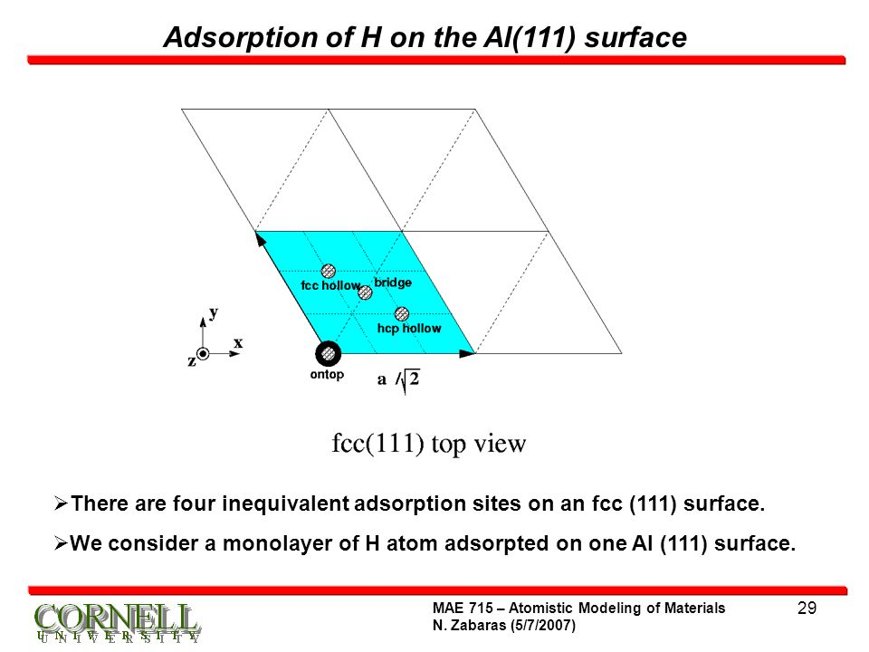 Adsorption of H on the Al(111) surface