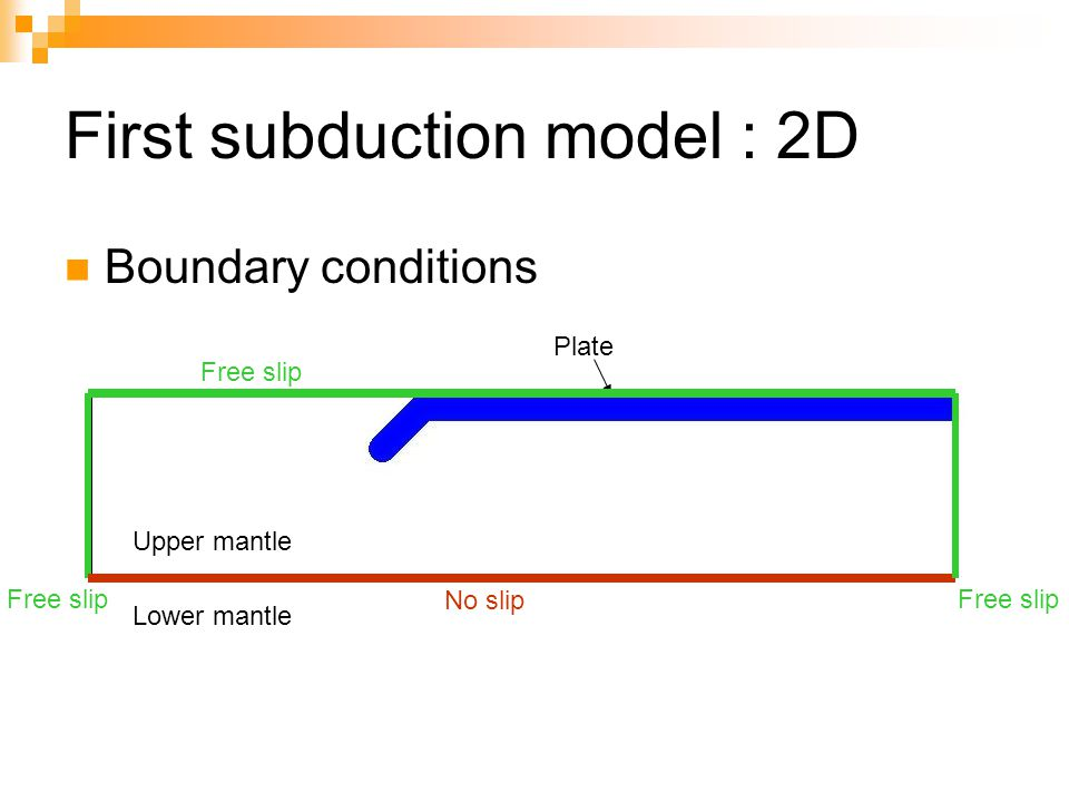 First subduction model : 2D
