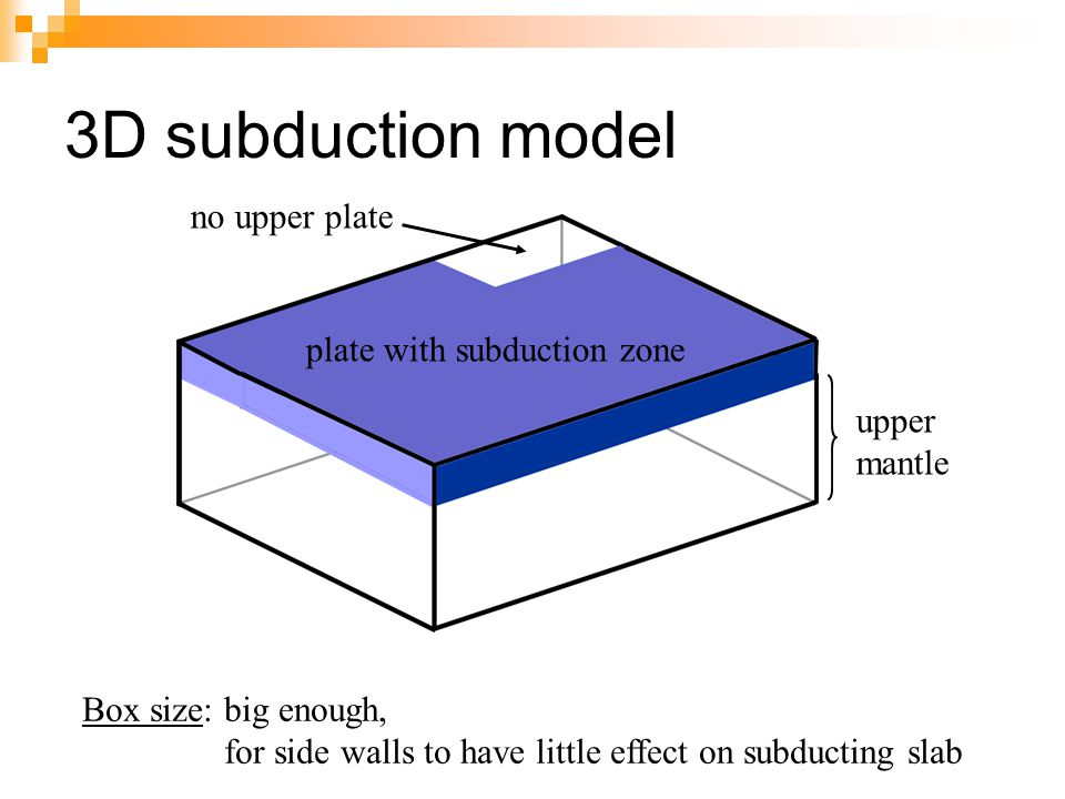 3D subduction model no upper plate plate with subduction zone upper