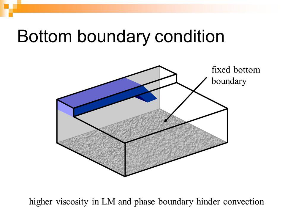 Bottom boundary condition