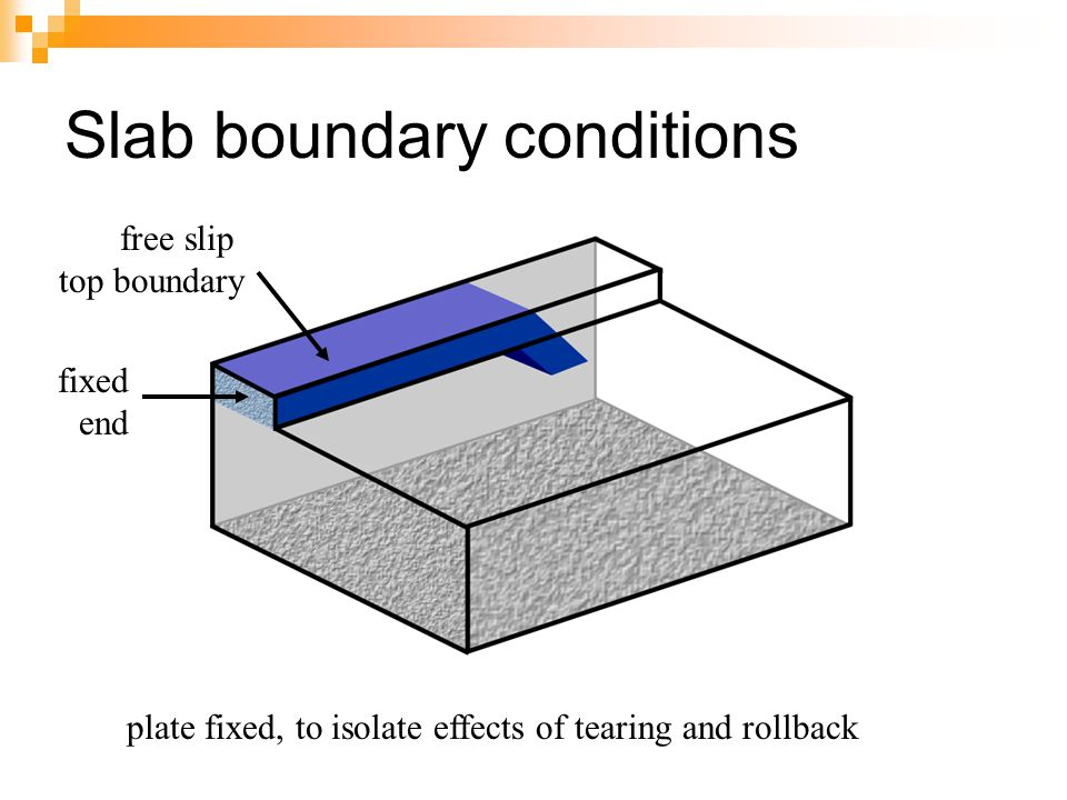 Slab boundary conditions