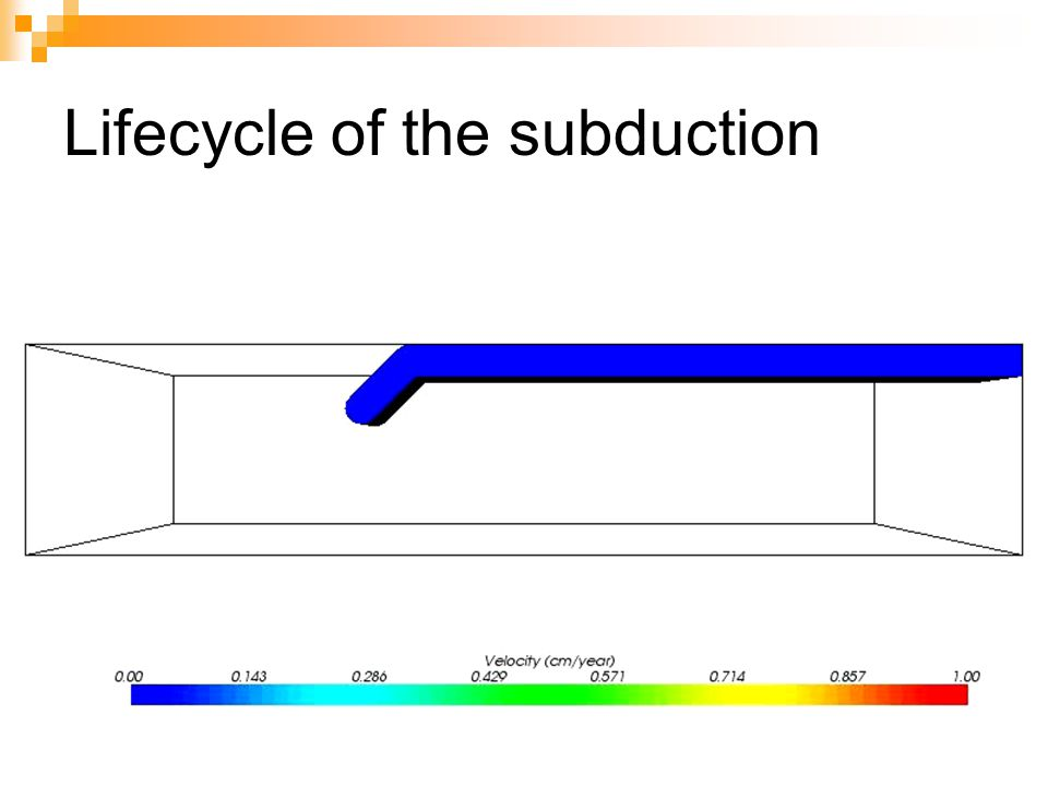 Lifecycle of the subduction