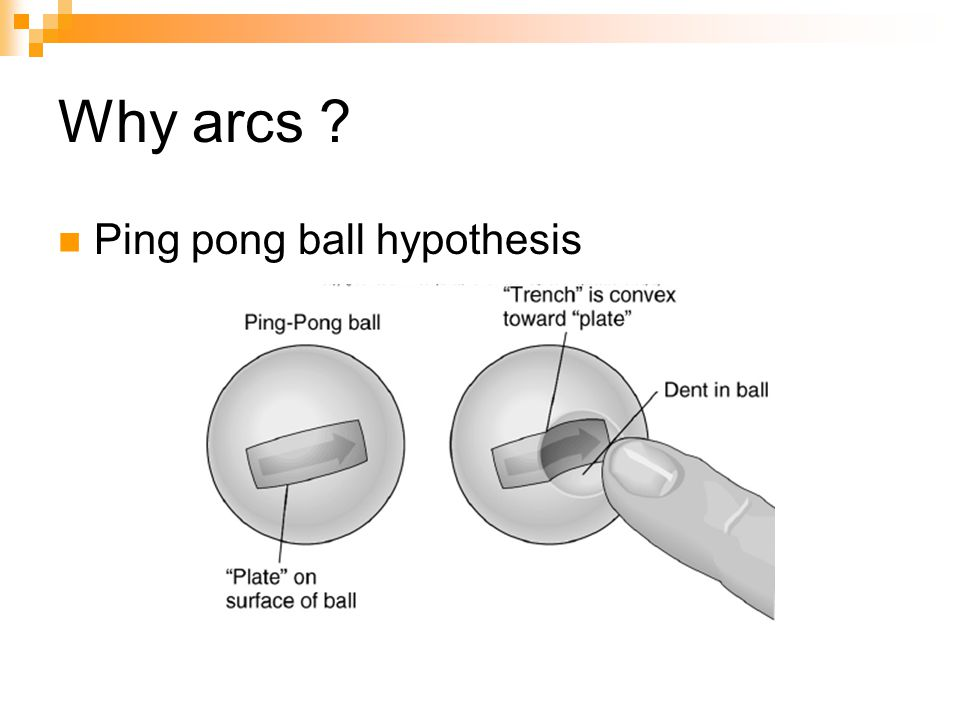Why arcs Ping pong ball hypothesis