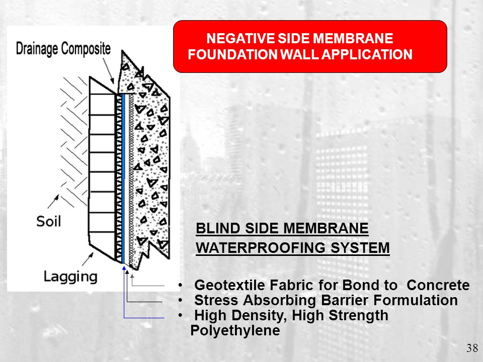 Blindside Membrane with Shot-crete