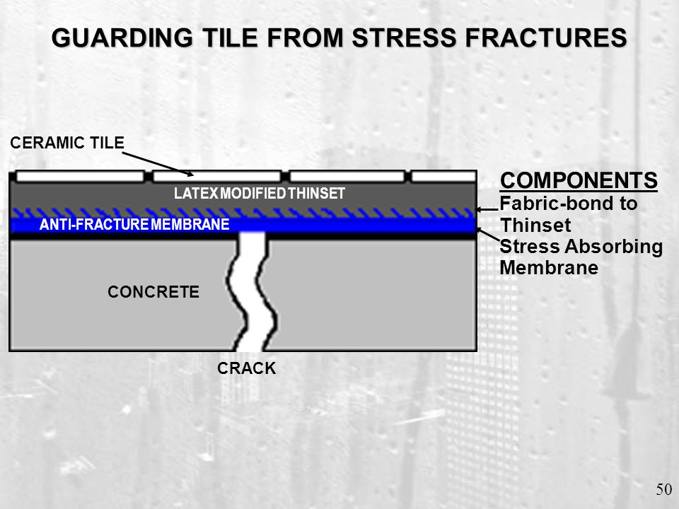 FREEZE / THAW CYCLES OVERLAY. OVERLAY. OLD CONCRETE SLAB. OLD CONCRETE SLAB. PAVEMENT BASE. PAVEMENT BASE.