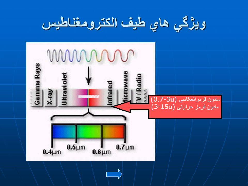 ويژگي هاي طيف الكترومغناطيس