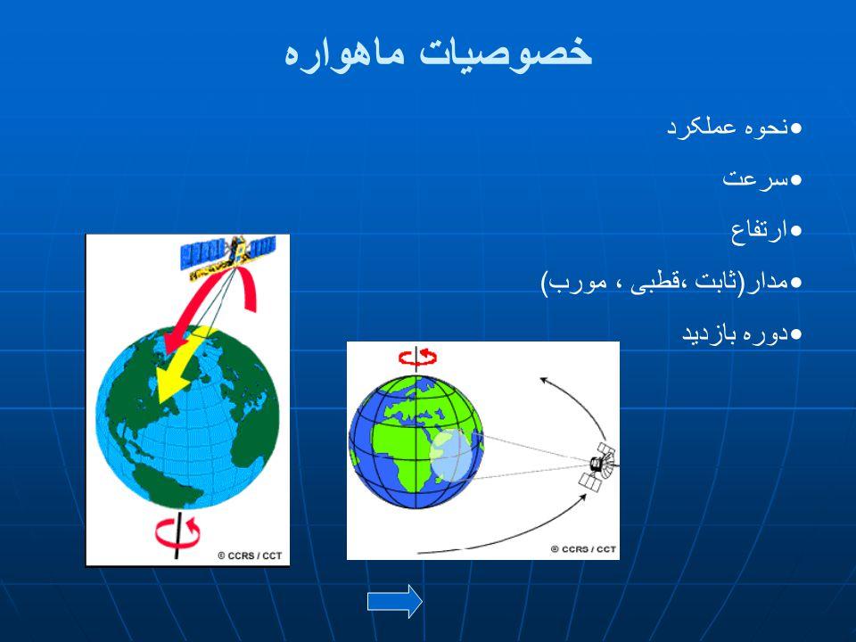 خصوصیات ماهواره نحوه عملکرد سرعت ارتفاع مدار(ثابت ،قطبی ، مورب)