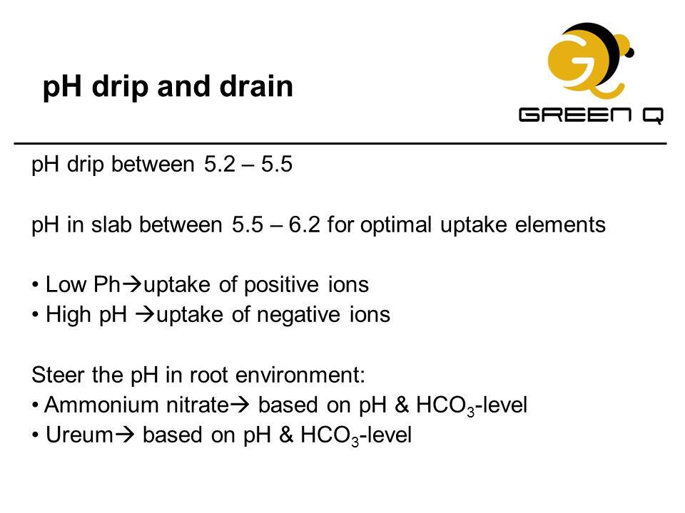 pH drip and drain pH drip between 5.2 – 5.5