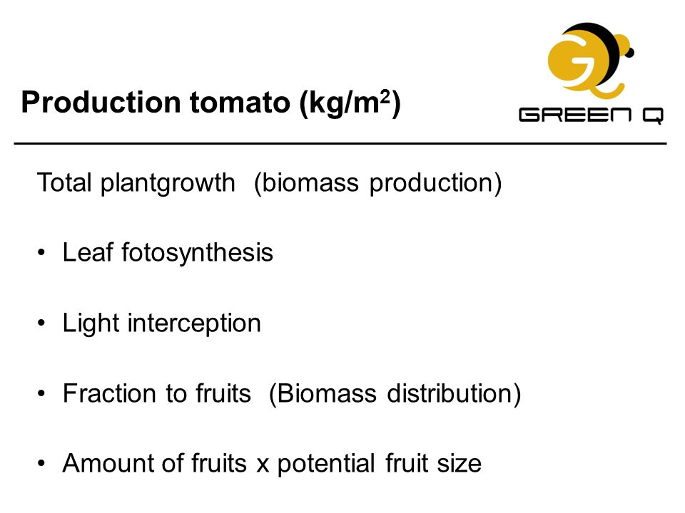 Production tomato (kg/m2)