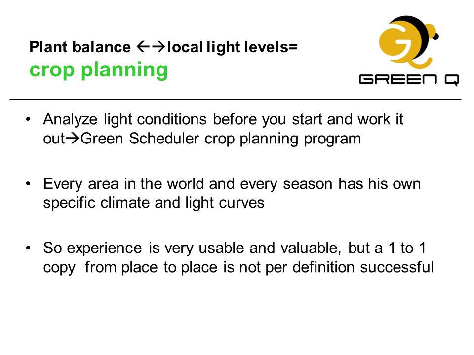 Plant balance local light levels= crop planning