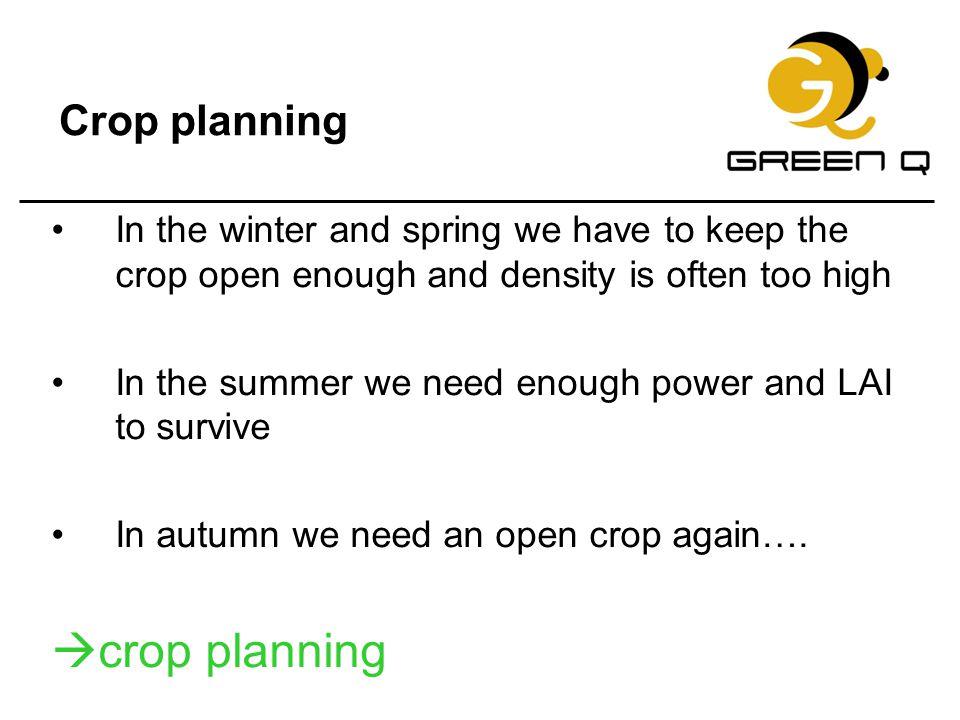 crop planning Crop planning