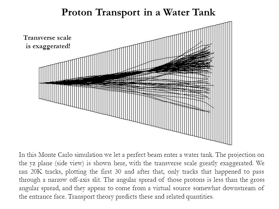 Proton Transport in a Water Tank