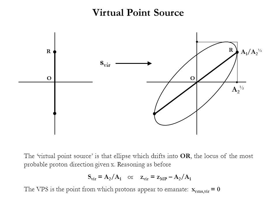 Svir = A2/A1 or zvir = zMP – A2/A1