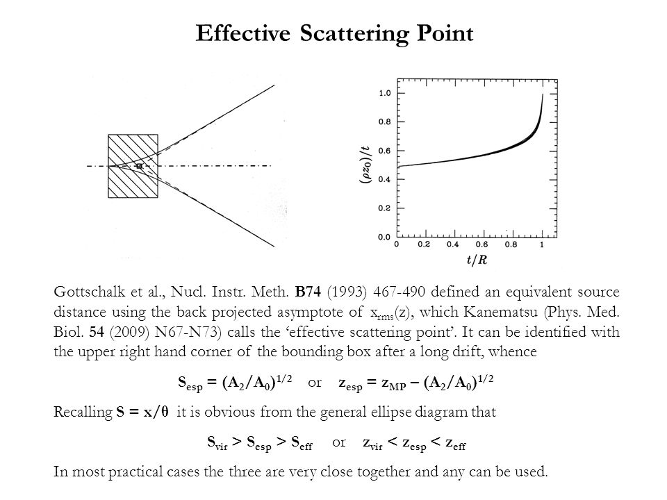 Effective Scattering Point