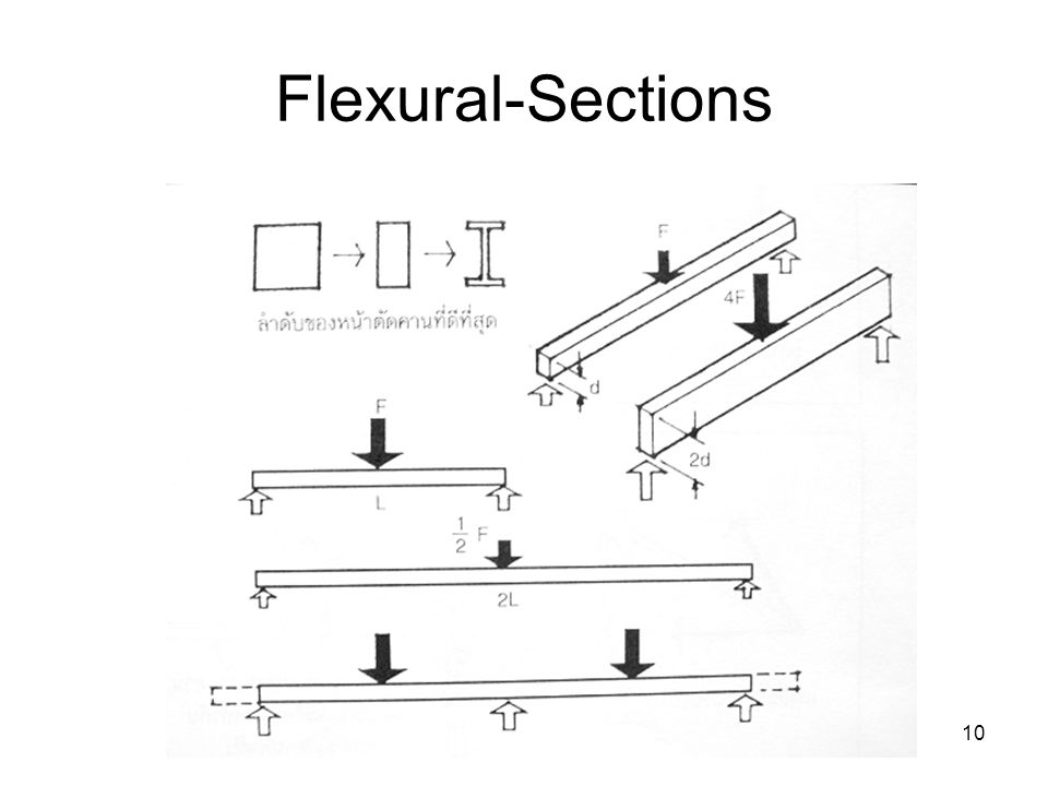 Flexural-Sections