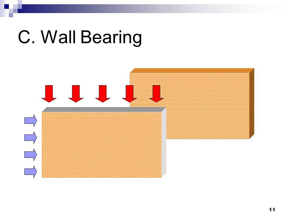 C. Wall Bearing