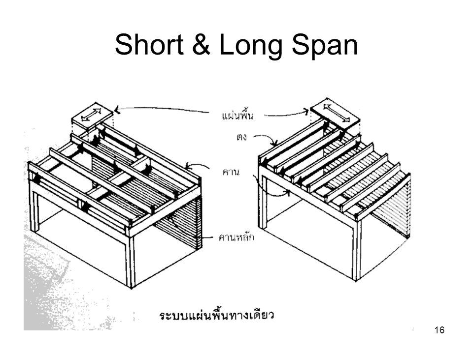 Short & Long Span