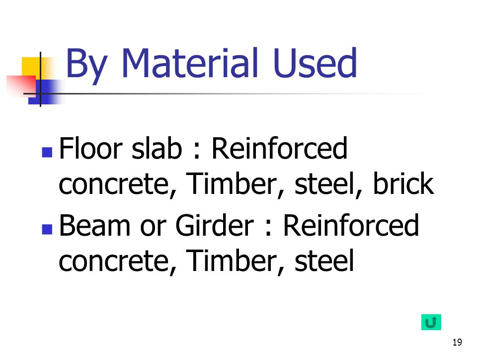 By Material Used Floor slab : Reinforced concrete, Timber, steel, brick.