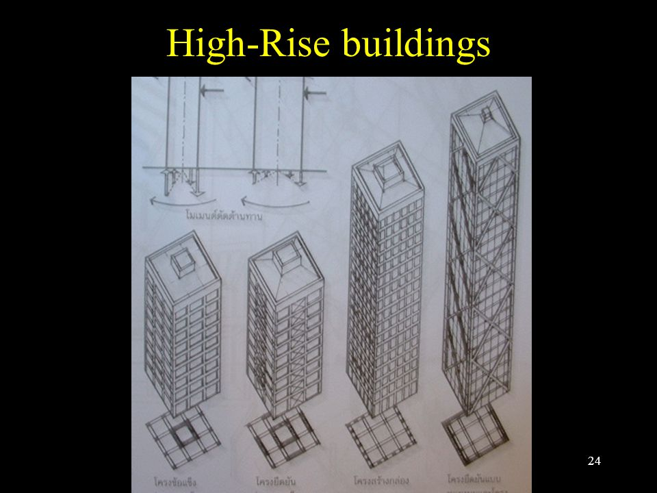 High-Rise buildings
