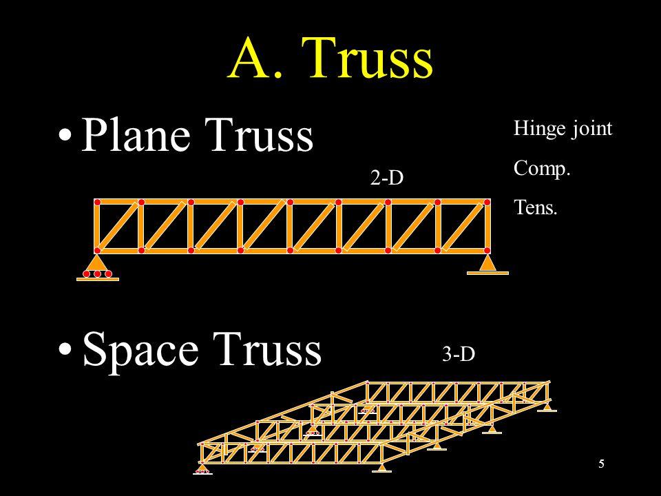 A. Truss Plane Truss Space Truss Hinge joint Comp. Tens. 2-D 3-D