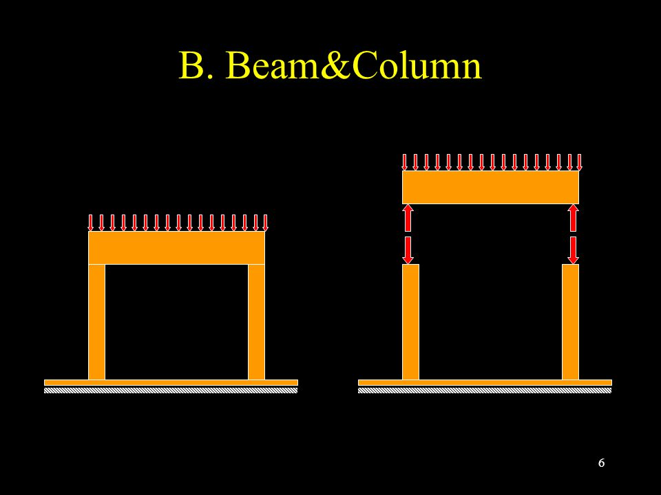 B. Beam&Column