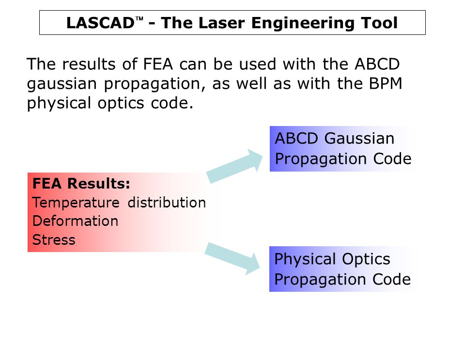 The results of FEA can be used with the ABCD gaussian propagation, as well as with the BPM physical optics code.